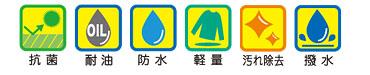 抗菌・耐油・防水・軽量・汚れ除去・撥水