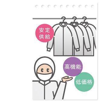 安定供給・高機能・低価格を実現したベーシックな食品白衣